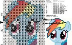 Schema punto croce Rainbow Dash solo viso
