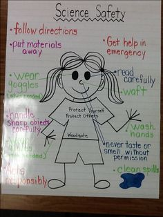 Science safety poster as an anchor chart for when students are working on experiments