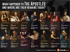 Where in the Bible is it mentioned what happened to the apostles? It is the PTB and the false prophets and ministries that peddle the stories of the apostles deaths. Religion Catolica, Catholic Religion, Catholic Theology, Catholic Catechism, Catholic Churches, Catholic Art, Les Religions, Bible Knowledge, Bible Scriptures