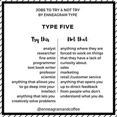Do you know an 1 that you love? Did you already find the type-o in this? Mbti, Intj T, Infp, Type 5 Enneagram, Personality Chart, Book Writer, Introvert, Self Help, Textbook