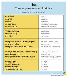 Time expressions | Українська