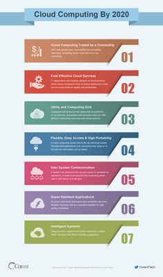 #Cloud Migration | #SaaS | Cloud #Computing by 2020 | Cloud |
