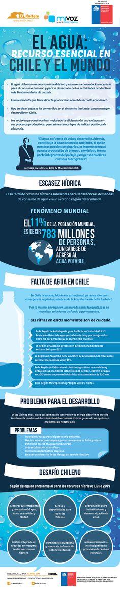 El Agua: Un recurso esencial en la Región de Antofagasta, en Chile y el mundo | El Nortero.cl, Noticias de Antofagasta y Calama