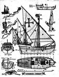 Чертежи парусных кораблей (7/20) [Форумы Balancer.Ru]
