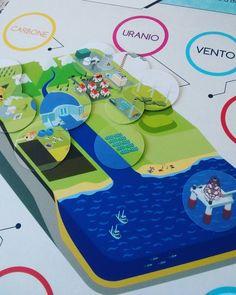 Fonti di energia risparmio sostenibilità impronta ecologica... la nuova mostra disponibile per le scuole #energia #sostenible #kids