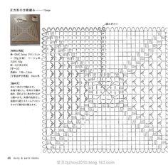 Ondori Dolly - Lita Z - Picasa Web Albums Granny Square Crochet Pattern, Crochet Diagram, Crochet Chart, Crochet Squares, Crochet Motif, Crochet Stitches, Doily Patterns, Stitch Patterns, Crochet Patterns