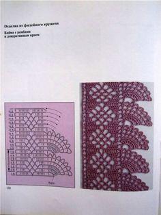 Learn to Crochet – Crochet Wave Fan Edging. How I made this wave fan edging border stitch. Filet Crochet, Crochet Lace Edging, Crochet Diy, Crochet Motifs, Crochet Borders, Crochet Diagram, Crochet Stitches Patterns, Crochet Chart, Thread Crochet