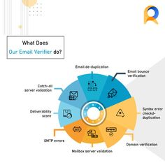 Our email verifier is built to make your email list actionable and accurate and help you avoid spam traps. To know more about ReachStream's email verifier visit website Email Validation, Email Providers, Online Security, Used Tools, Visit Website, Email List, Spam, Email Marketing