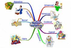 Curso: (NPT) Introdução ao design Educacional - Abacate