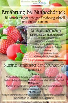 Der Puls: Die richtige Messung Normalwerte und Ursachen ...