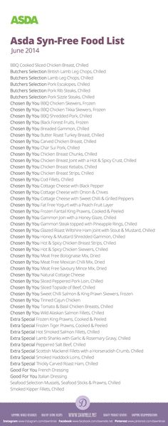 #Asda Syn-Free Shopping List on the #SlimmingWorld #ExtraEasy plan - June 2014 (Low Carb Grocery List Kitchens)