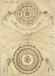 Athanasius Kircher . Ars Magna Lucis et Umbrae . The Great Art of Light and Shadow . 1646