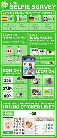 Ecco la nuova #app LINE Selfie Sticker e il profilo dei #selfie addicted [#Infografica] - #mobile