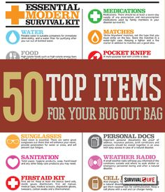 Your First Bug Out Bag – 50 Essentials For Your Kit