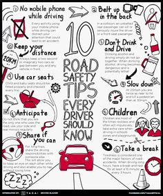 Top Ten Road Safety Tips for Drivers Infographic Driving Teen, Driving Safety, Driving School, Road Safety Tips, Road Safety Poster, Safety Posters, Safety Rules, Drivers Permit, Drivers Ed