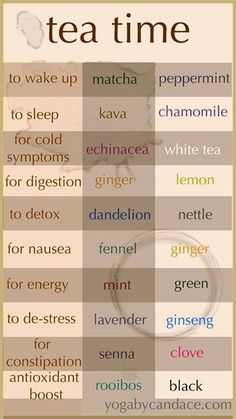 natural living forum - Tea time: besides being a tasty, warming, caffeine-free pick-me-up, herbal tea has lots of wonderful health benefits. From soothing a troubled tummy to easing insomnia and calming a troubled mind, herbs have all sorts of healing powers. Drinking herbal tea can also be a great source of vitamins and minerals.  Learn more: http://www.besthealthmag.ca/eat-well/nutrition/7-herbal-teas-that-will-make-you-healthy