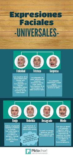 Expresiones faciales universales