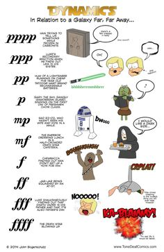 """Get this hilarious 11"""" x 17"""" dynamics poster for your classroom. The poster is professionally printed on high-quality matte-finish paper."""