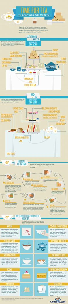Infographic: The History And Customs Of Tea Time - I have to admit it is a pet peeve of mine when people call low tea aka afternoon tea high tea. High tea is actually more like dinner with meats and even beer being served! High tea does not refer to class high class like some assume. Reprint and spread the knowledge :)