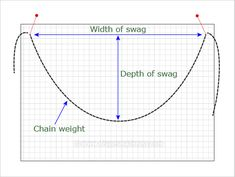 Illustration of using chain weight to give swag shape Curtain Patterns, Curtain Designs, Pattern Curtains, Swag Curtains, Panel Curtains, Unique Window Treatments, Shape, Sewing, Flower Lei