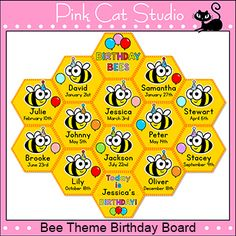 Bee Theme Birthday Board - Editable