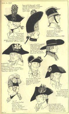 Men's Hats, ca. 1770-1790's