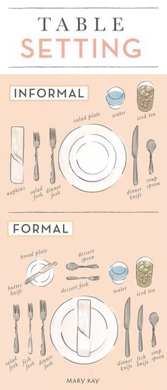 Whether you're keeping it casual or opting for a more formal affair, here's how to set your Thanksgiving table for an occasion to remember Dining Etiquette, Etiquette And Manners, Table Manners, Thanksgiving Table, Dinner Table, Kitchen Hacks, Things To Know, Fine Dining, Good To Know