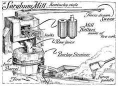 sorghum mill - i can dream, right?