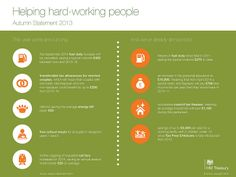 Government infographic - AS2013. Helping hard-working people