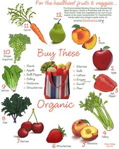 "EWG's ""Dirty Dozen"" - Buy these fruits & veggies organic to avoid the most pesticides."