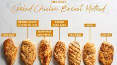 Ez a szaftos csirkemell titka: Különböző elkészítési módszereket teszteltek a szakértők - Blikk.hu Baking Pans, How To Cook Chicken, Banana Bread, Fries, Grilling, Cooking, Desserts, Food, Gastronomia