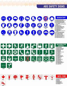 GENERAL SAFETY SIGNS Periodic Table, Safety, Signs, Security Guard, Periotic Table, Novelty Signs, Sign, Dishes