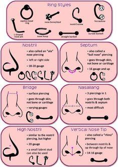 Nose guide More
