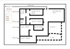 Tactile map of house for architecture project with Braille. Notes in red explain design.: