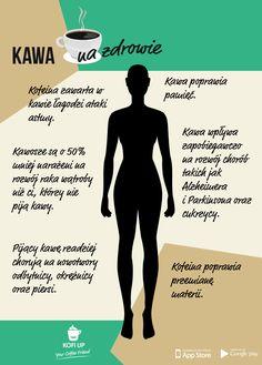 #kawa #kawiarnia #coffee #kochamkawę #kofeina #espresso #cappuccino #zdrowie #americano Espresso, Memes, Espresso Coffee, Meme, Espresso Drinks