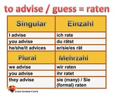 Conjugation and tenses of the irregular German verb 'raten', how to use it correctly and its various meanings in English Basic German, Learn German, Vocabulary Games, Grammar And Vocabulary, Verb Conjugation, German Grammar, Jokes Videos, German Language Learning, Irregular Verbs