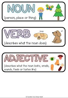 Noun, Verb, Adjective definitions - cute and helpful! K - 1st grade?