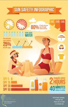 90% of melanomas are caused by overexposure to ultraviolet (UV) radiation. Sun protection is essential to skin cancer prevention. Call Dermatology & Cosmetic Laser Center  to learn more.  #DermatologistHuntington #SunProtection