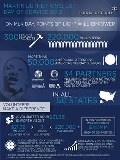 The impact of volunteering on Martin Luther King Jr Day of Service in 2012