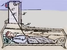 """""""Saved by the bell!"""" Victorian Safety Coffin -- note the bell attached to the string in case of the deceased being buried alive -- he or she could then """"ring"""" for help!"""