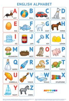 English alphabet poster by Murtiki project (v by BlackverLLC on DeviantArt Learning English For Kids, English Lessons For Kids, English Worksheets For Kids, Kids English, English Activities, English Abcd, Printable Alphabet Letters, Alphabet Charts, Alphabet For Kids