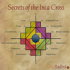 inca cross tattoo - Google Search