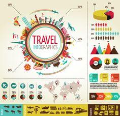 Travel infographics by Marina Zlochin, via Behance