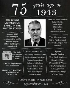 Personalized 75th Birthday Chalkboard Poster 1943 Facts DIGITAL FILE