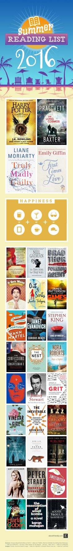 Summer reading list 2016 – list and infographic