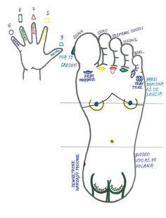 Problemy z piersiami wg. Mapy Pejzażu Zewnętrznego