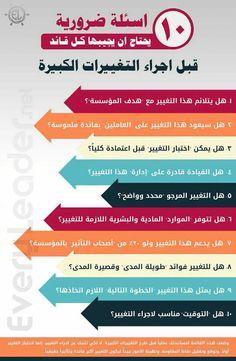 online school tips Parents Vie Motivation, Study Motivation, Study Quotes, Book Quotes, Hr Humor, Business Notes, Online Business, Human Development, Personal Development
