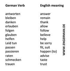 Learn German, Learn English, German Grammar, German Words, Deutsch Language, German English, German Quotes, German Language Learning, Life Hacks For School