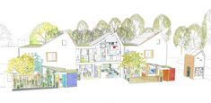 Eco Terraces in Whitehill Bordon by Ash Sakula Architects Architecture Drawings, Landscape Architecture, Co Housing, Mews House, Eco Friendly House, Built Environment, Dezeen, House Design, Ash