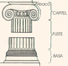 FUSTE: Es la parte que se encuentra entre el capitel y la basa como se muestra en la imagen y que en conjunto lo llamamos columna, es como el soporte que sostiene a las estructura
